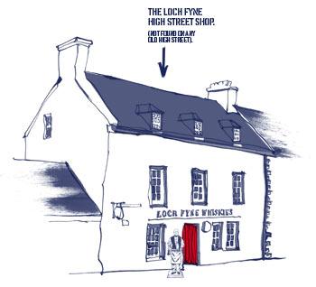 Fyne Tuned Whisky Knowledge